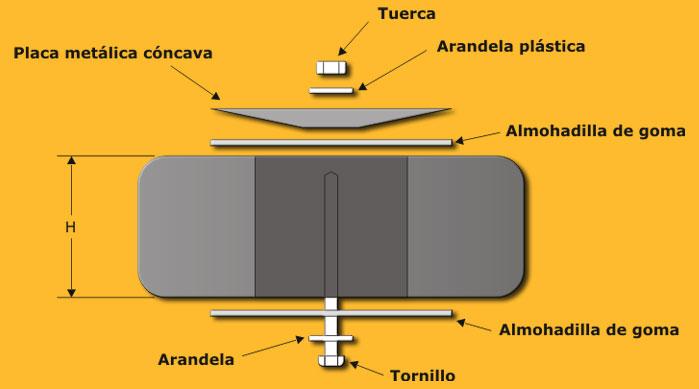 toroide_colocar